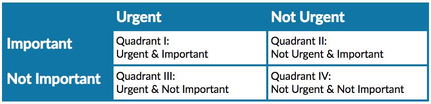 广西seo优化-衡量,优先排序和执行SEO