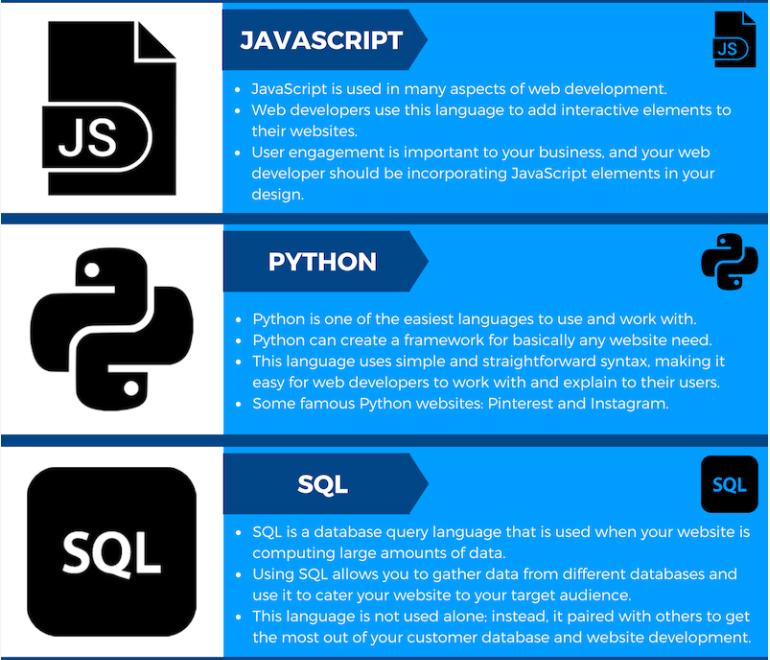 你应该了解的几种常用的网页设计语言!