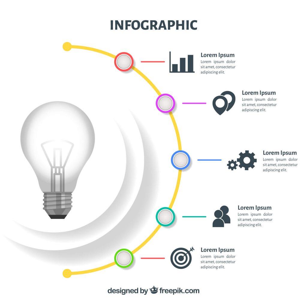 [杭州做网站]什么是信息图?信息图表的好处和例子