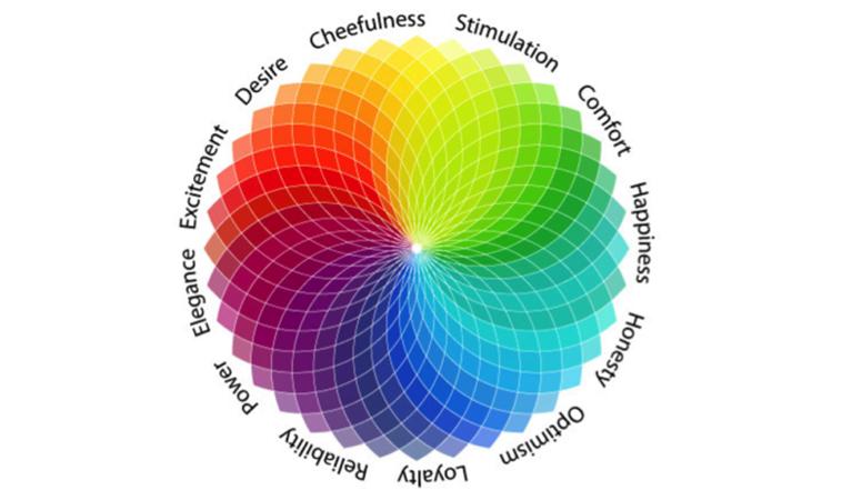 [济南做网站]正确的心态:利用颜色来增加转换